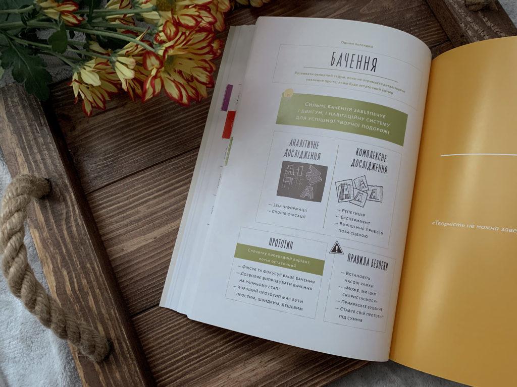 Добірка книг від видавництва ArtHuss для представників творчих професій